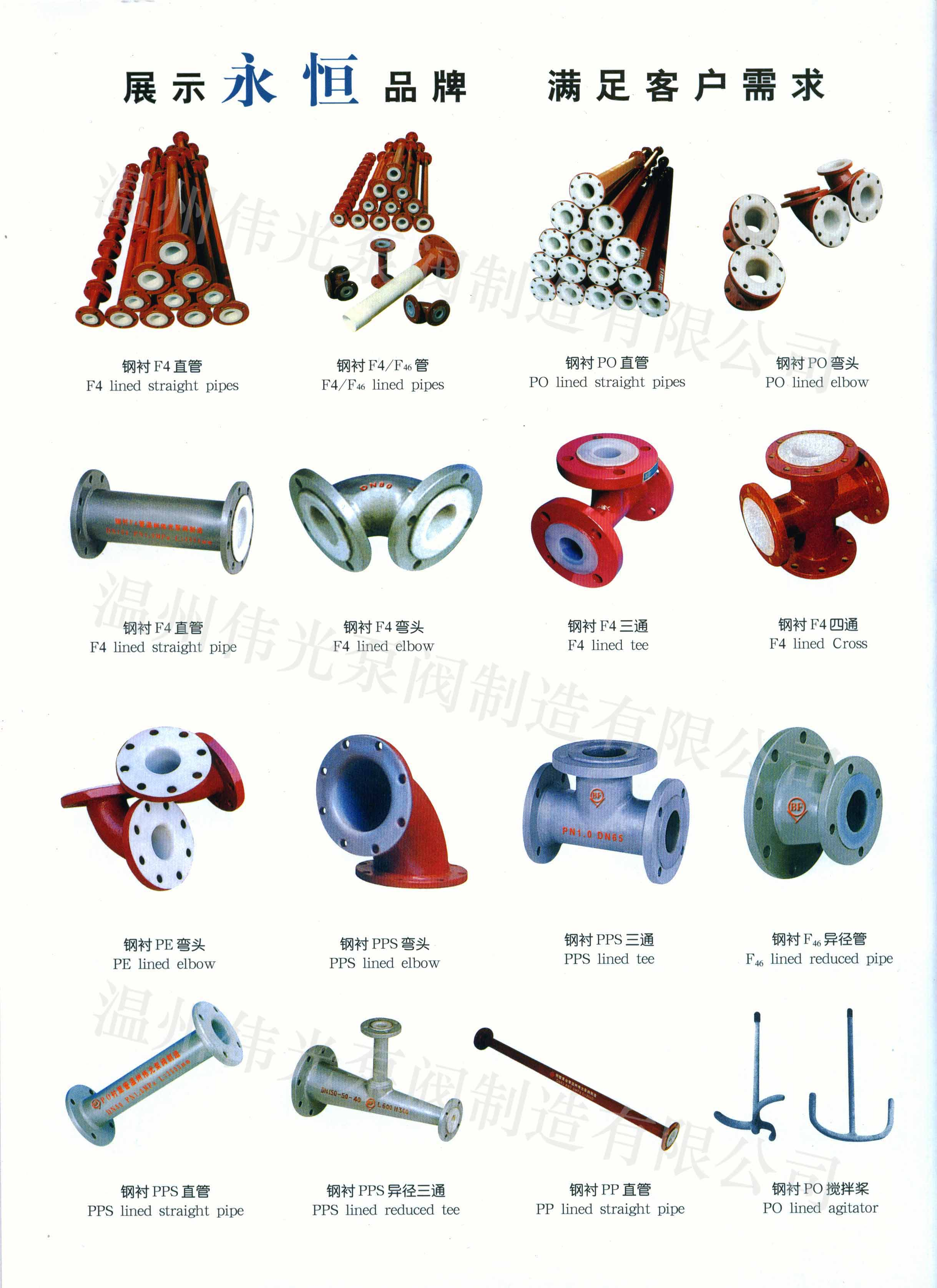 the pipe coated ptfe ,the pipe coated polyolefin