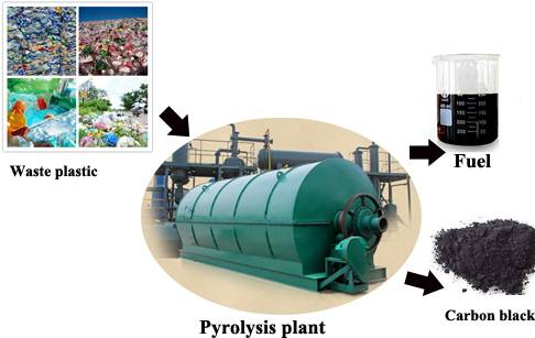 New product continuous waste tyre pyrolysis plant waste tyre oil extraction machine