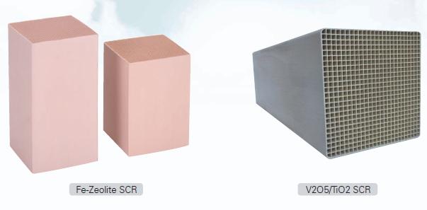 De-Nox SCR