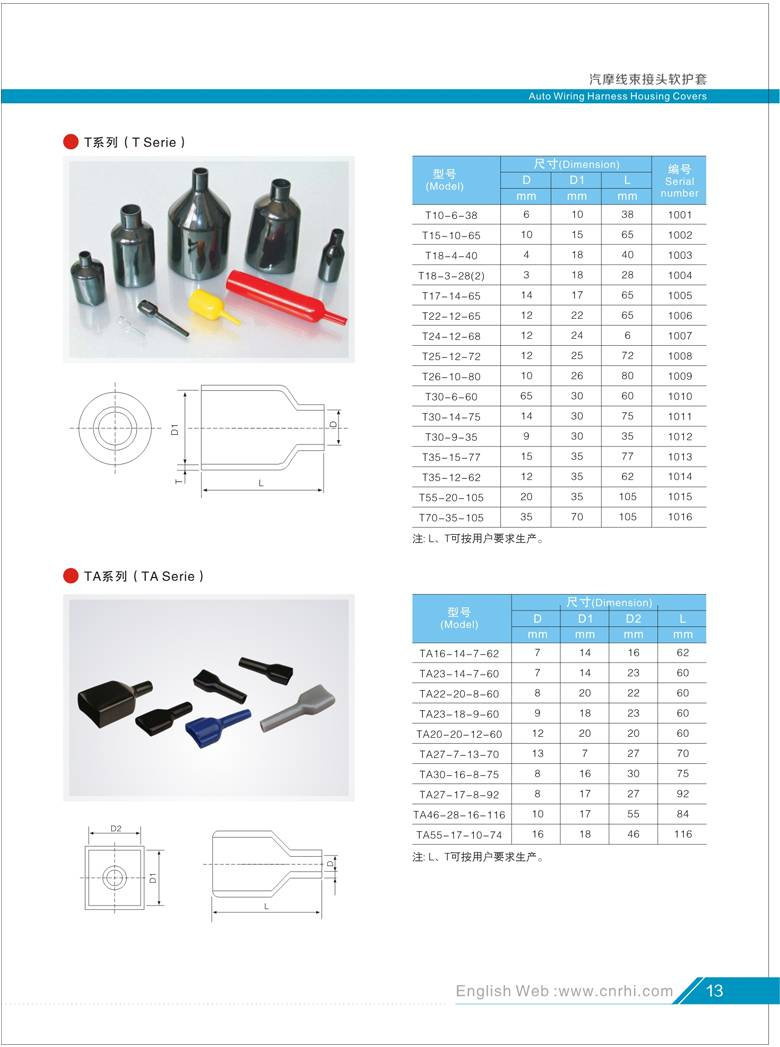 Auto Wire Harness Housing Connector Covers - YUEQING RHI ... Auto Wiring Harness Covering on wiring for 1977 ford f-250 engine compartment, house wiring covering, vinyl carpet covering, vinyl window covering,