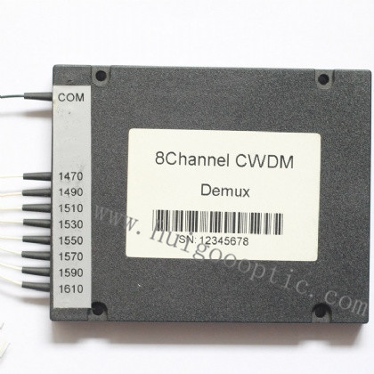 CWDM MUX DEMUX fiber optic multiplexer wikipedia