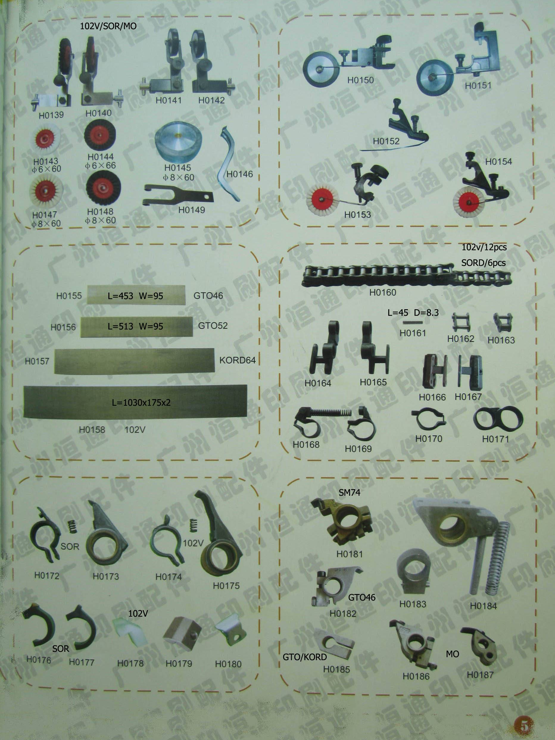 Durable spare parts for heidelberg printing press