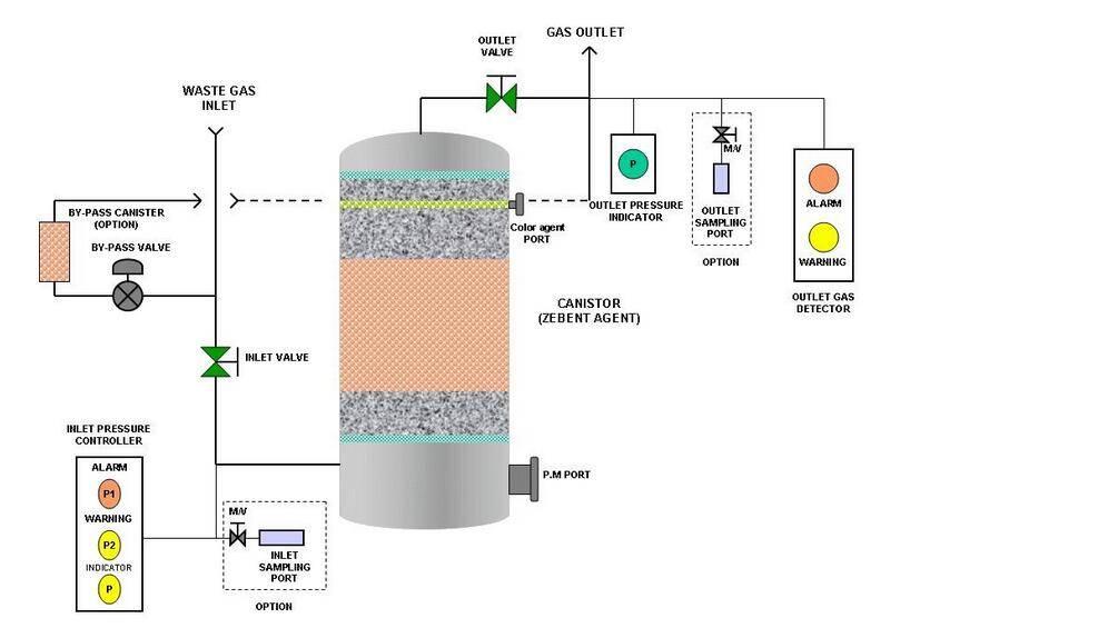 FRP/GRP Horizontal Tank /FRP Pressure Water Storage Tank
