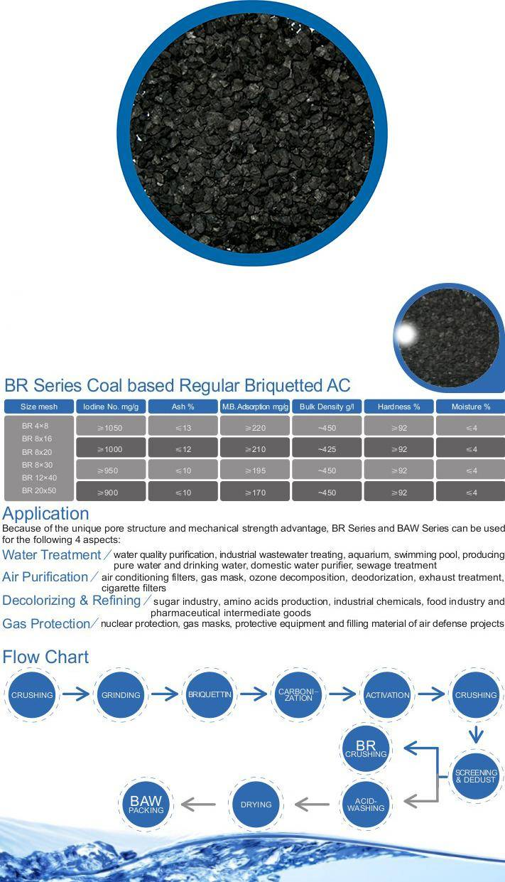 Briquetted Activated Carbon