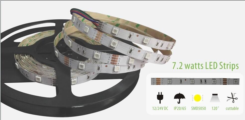 IP68 waterproof Nano technology LED strip light