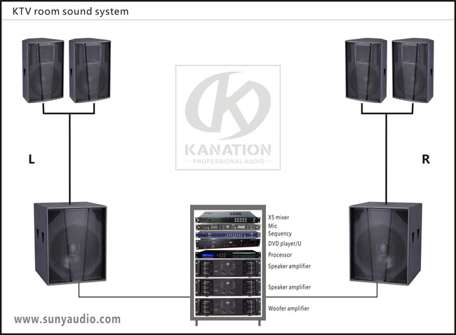 KTV room sound system