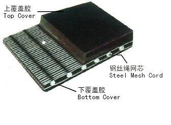 metal mesh conveyor belt