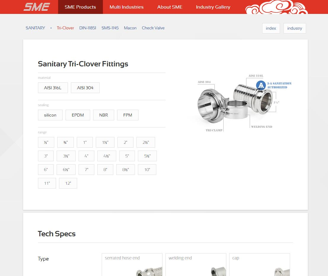 3A Approved Tri-Clover Fittings