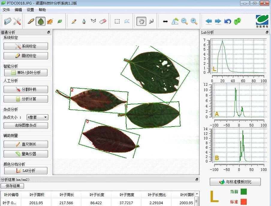 QT-LS02 Leaf Analysis System