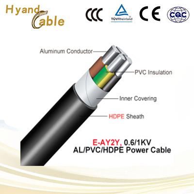 screened power cable company in China