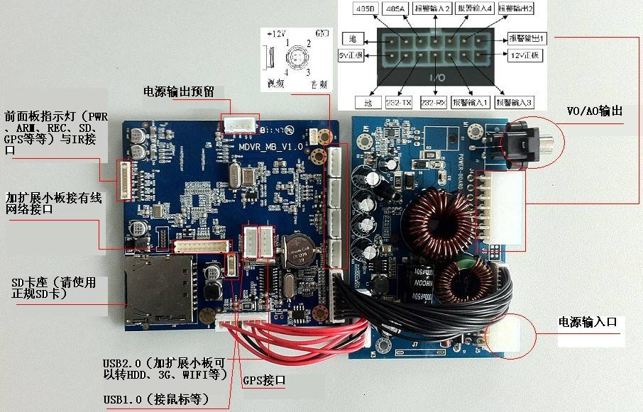 4-CH.SD-CARD.HD MDVR-3512 of Mainboard