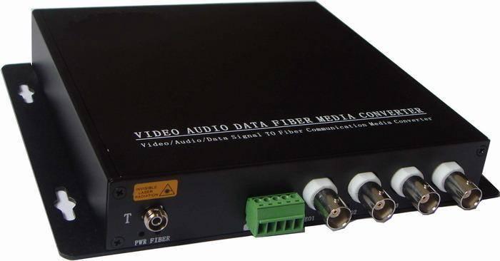 1/2/4/8ch AHD/CVI/TVI Optical Transceiver