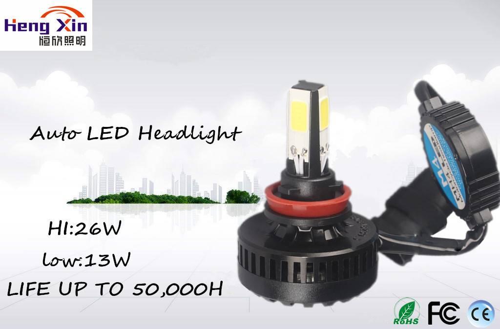 Auto Led Headlight