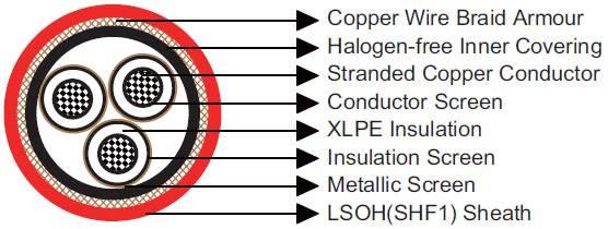 IEC 60092 Standard MariTox Marine Flame Retardant Medium Voltage Cables