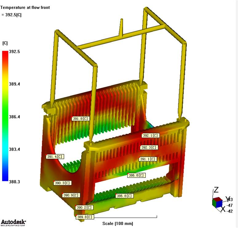 mold flow analysis for plastic molds