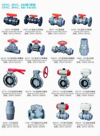 CPVC, UPVC, ABS valves
