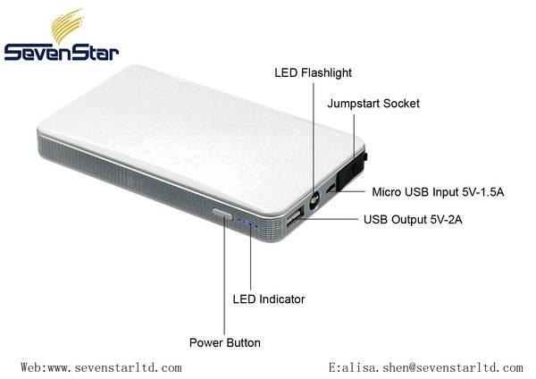 Multi-function jump starter Power Bank JS15