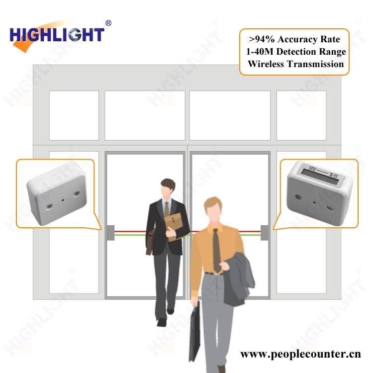 HPC005 Retail stores shopper analytics infrared bidirectional people counter
