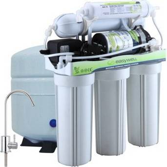 ROP-415 RO Water Filter System