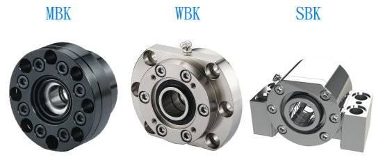 HEAV LOAD TYPE BALLSCREW SUPPORT UNIT-WBK /SBK OF SYK