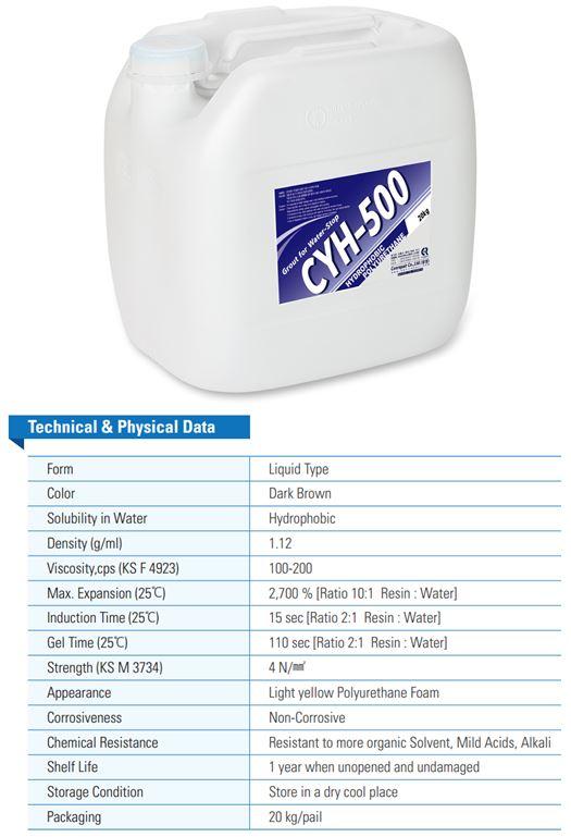 CYH500 rigid type grouting foaming PU polyurethane