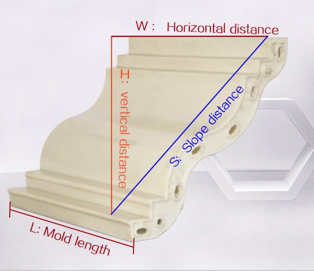 Decorative Eaves Mould, Dripping Line Moulding