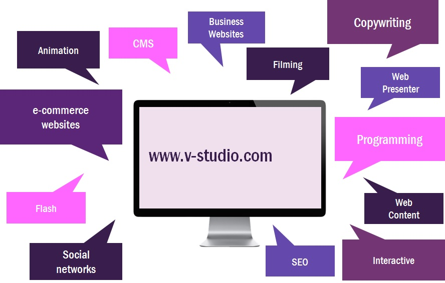 Web And Apps Development Saudi Arabia by V-Studio