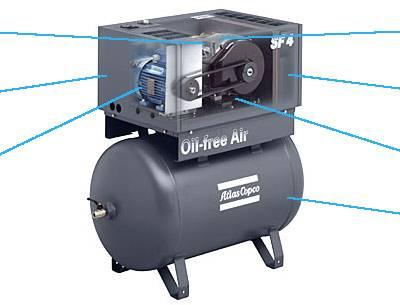 Atlas Copco Oilless Scroll Air Compressor