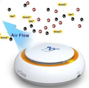 Ionizer air cleaner.