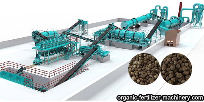 Organic fertilizer production machinery improve soil organic matter content