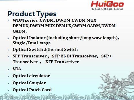 980/1550nm(1480/1550nm) Wavelength Division Multiplexer FIBER OPTIC WDM MODULE PASSIVE COMPONENT