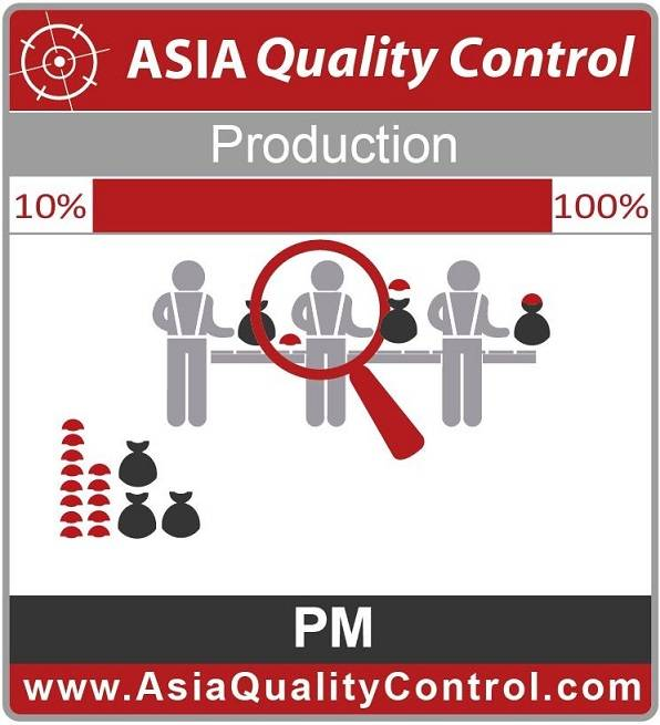Production Monitoring in Indonesia