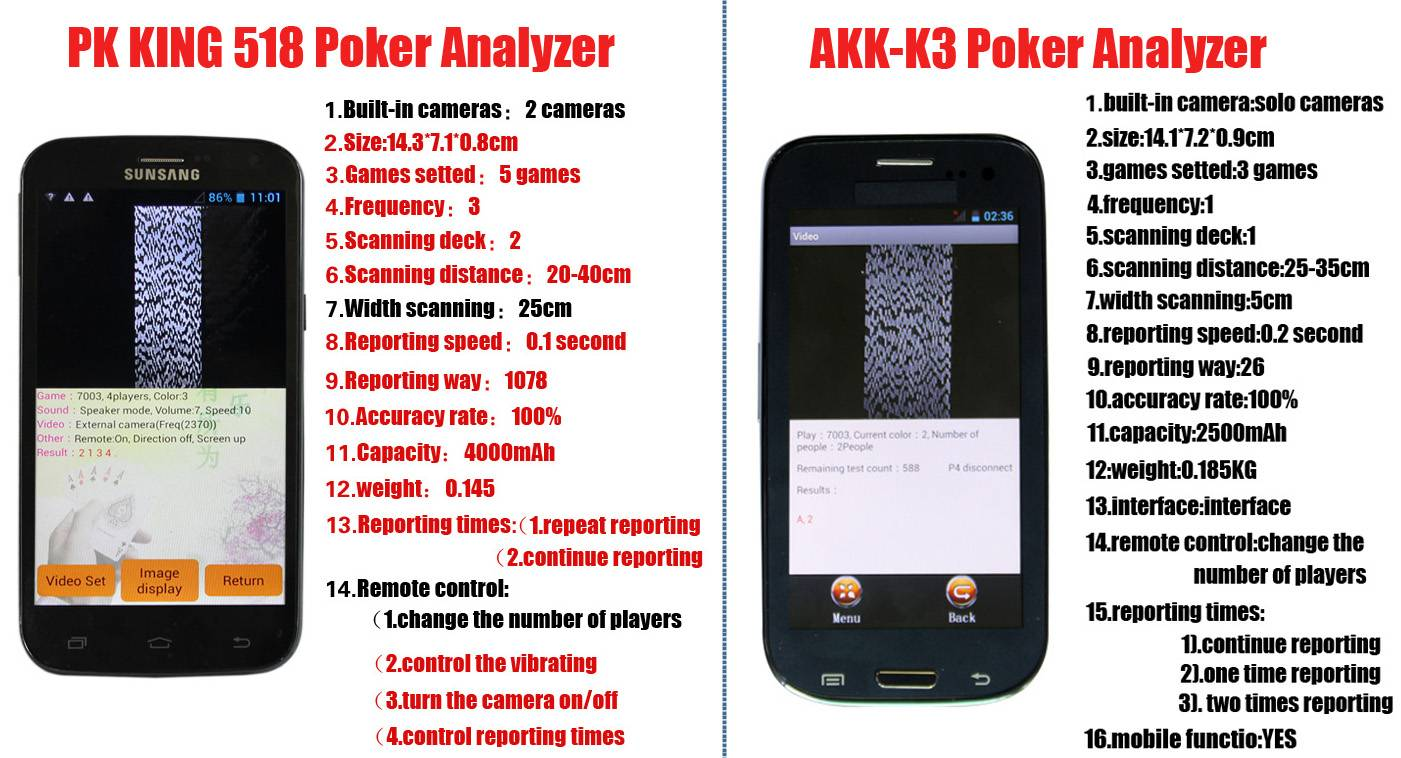 XF Playing Russian Seca Game ( 3 Cards Game ) In Pk King 518 Poker Analyzers
