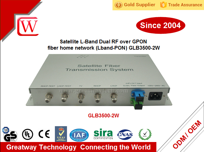 GLB3500-2W Two/Twin/Dual L-Band RF and Terrestrial TV Optical Transmitter with OLT input