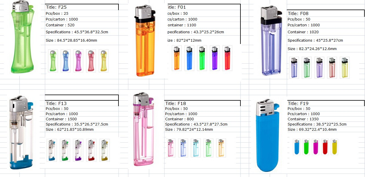 electronic/flint/LED lighters