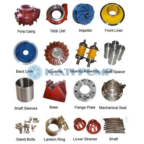 slurry pump parts centrifugal slurry pump parts OEM pump parts factorypump parts supplier