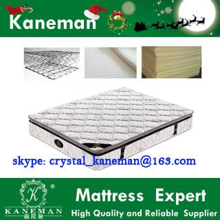 Latex & Foam & Spring Mattress, Single Size, Good Price