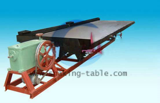 Supply high efficiency Gold Shaking Table