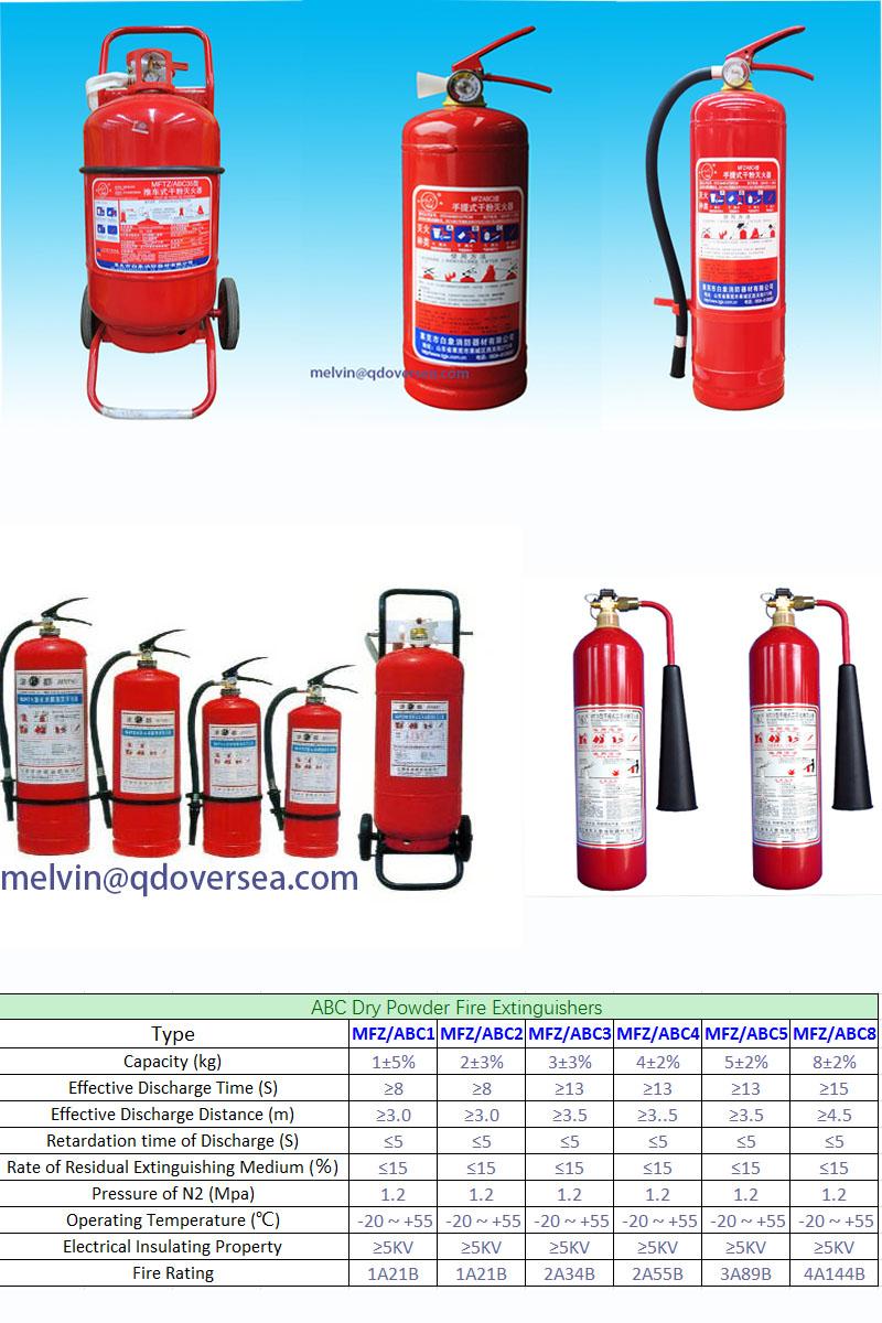 ABC Fire Extinguishrs