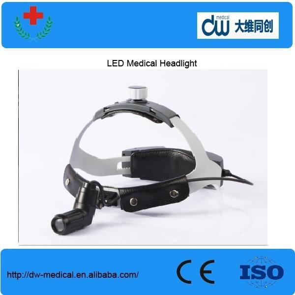 Led portable medical headlamps