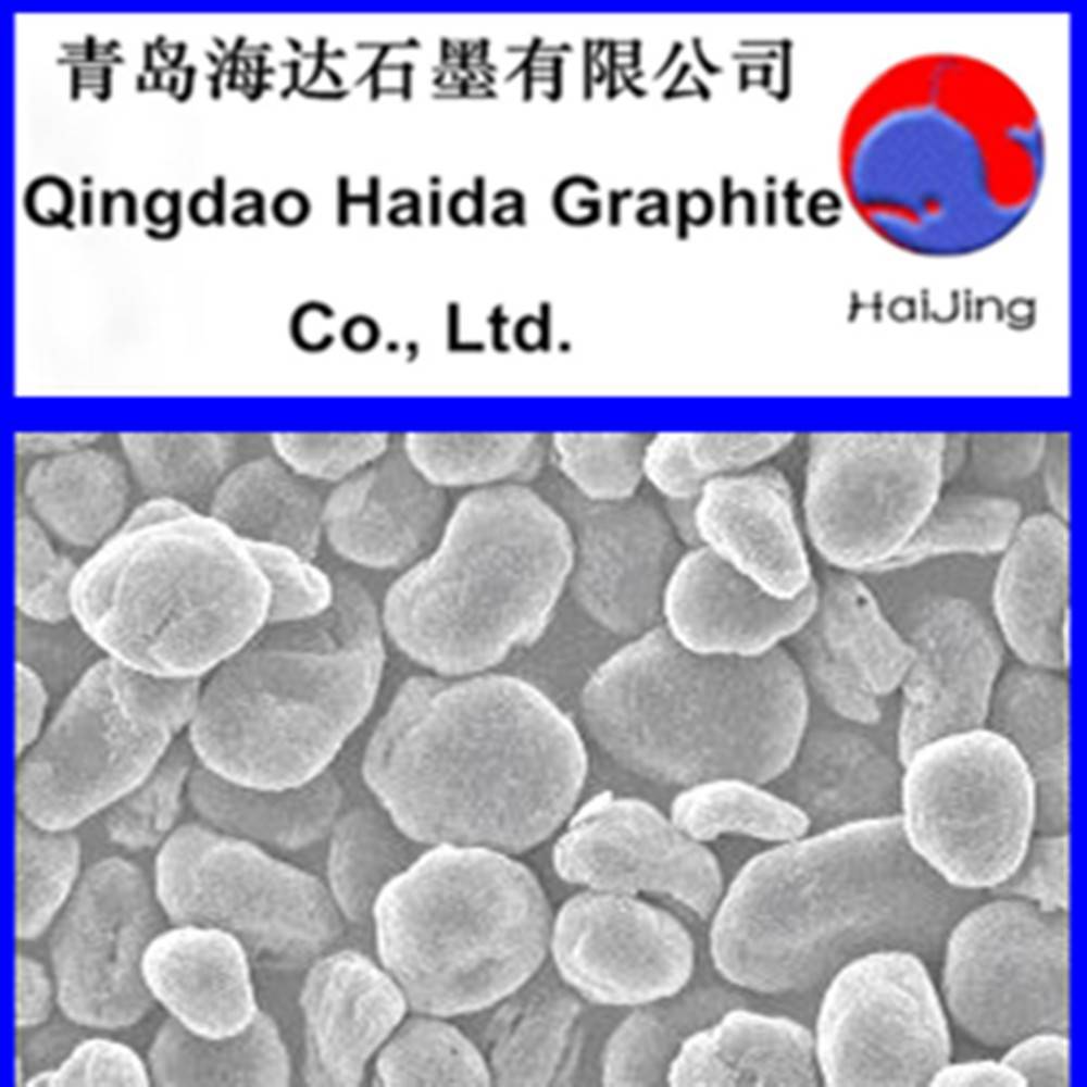 Spherical Graphite HDN