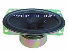 Speaker for TV set use