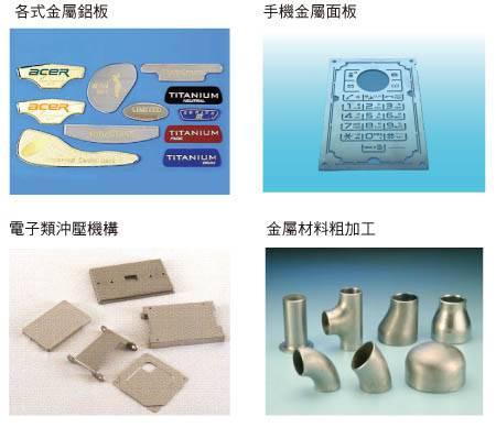 Parts Processing