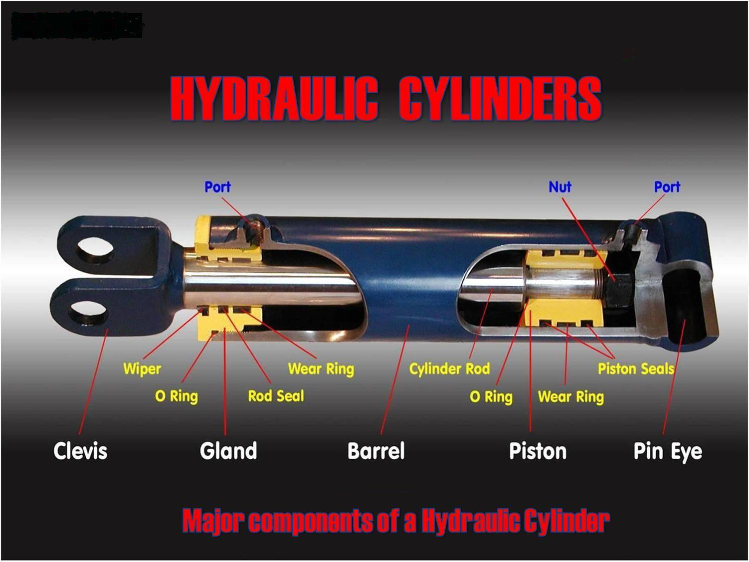 Export hydraulic Cylinder and cylinder parts, excavator