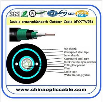 Double sheath and double armored cable