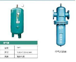 CE certification approved air compressed gas charging/storage tank machinery