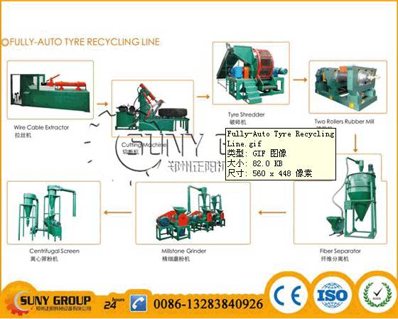 Semi-Auto Tyre Recycling line