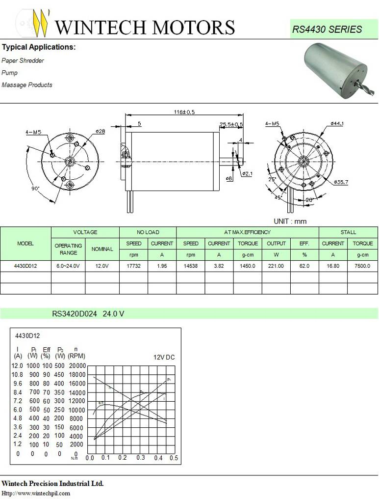 RS4430 DC Motors