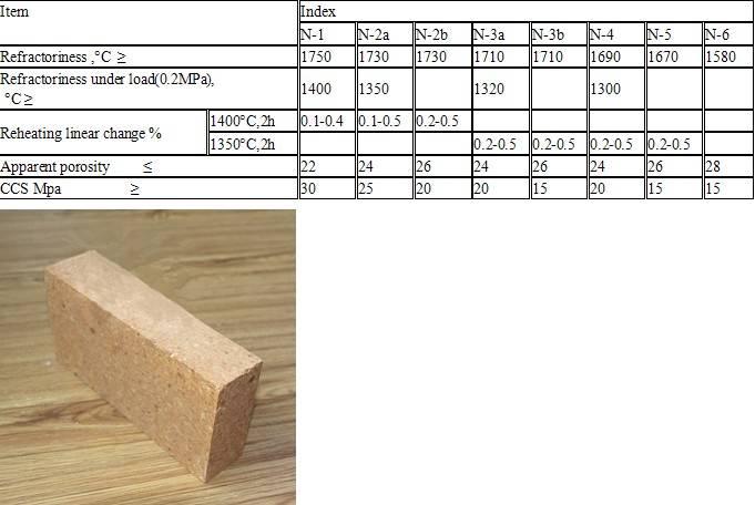 Generality Clay Bricks