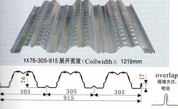 Cheap price popular good strengthen floor plate metal support plate for high buildings